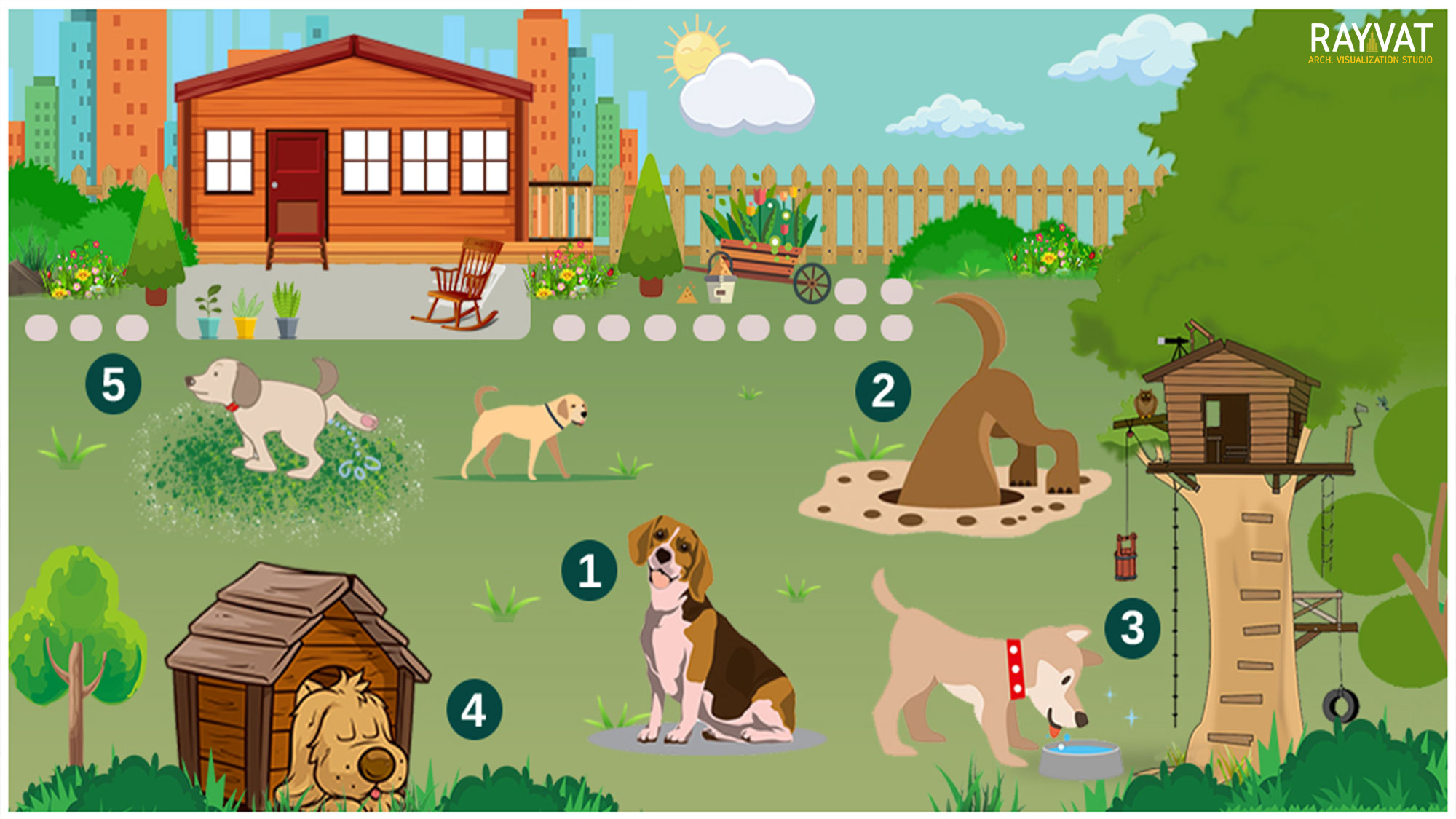 5 Things to Consider While Designing Your Dog Park
