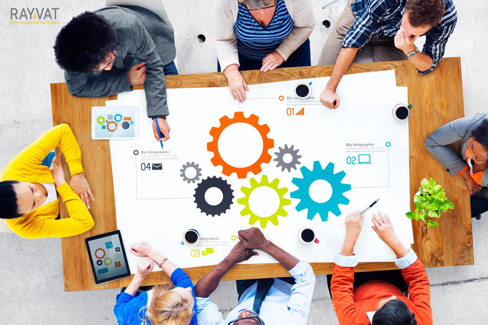 Make a holistic marketing plan